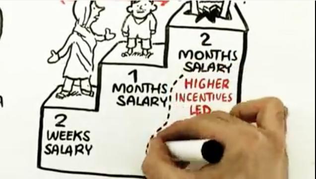 Daniel Pink What Motivates Us More than Money